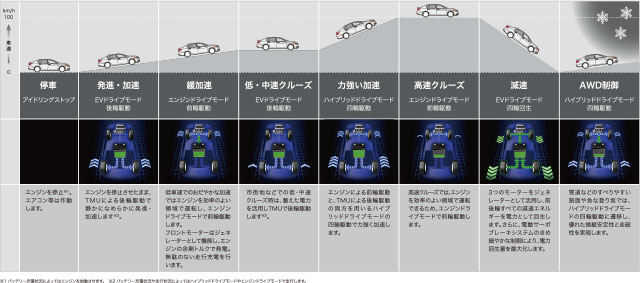 http://www.h-cars.co.jp/news/images/141110_legend09.jpg