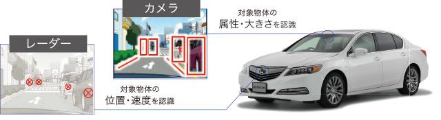 http://www.h-cars.co.jp/news/images/141110_legend10.jpg