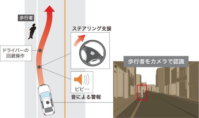 http://www.h-cars.co.jp/news/images/141110_legend11.jpg
