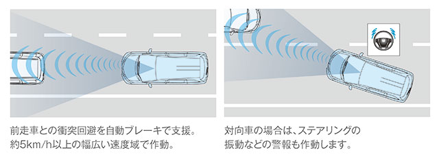 http://www.h-cars.co.jp/news/images/150122_odyssey03.jpg