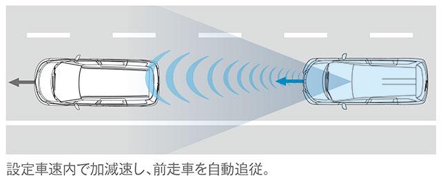 http://www.h-cars.co.jp/news/images/150122_odyssey08.jpg
