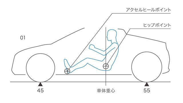 http://www.h-cars.co.jp/news/images/150330_s660_02.jpg