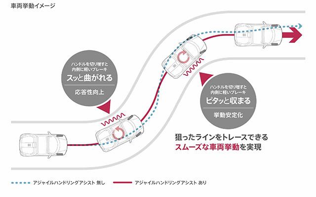 http://www.h-cars.co.jp/news/images/150330_s660_03.jpg