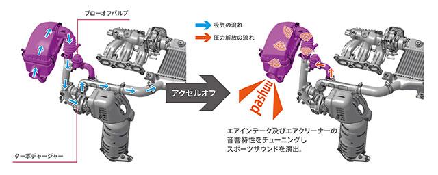 http://www.h-cars.co.jp/news/images/150330_s660_05.jpg