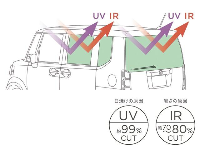 http://www.h-cars.co.jp/news/images/151120-n-box03.jpg