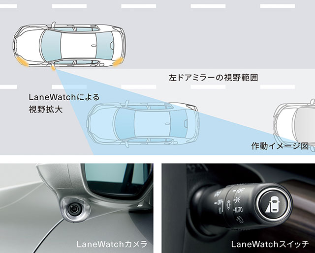 http://www.h-cars.co.jp/news/images/160526_accord04.jpg