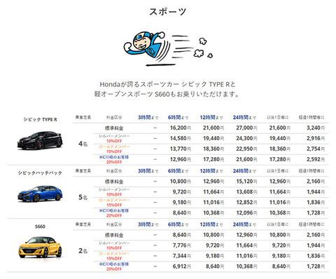 180423_rent-price.jpg