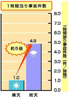 http://www.h-cars.co.jp/showroom/topics/images/150615_kame02.jpg