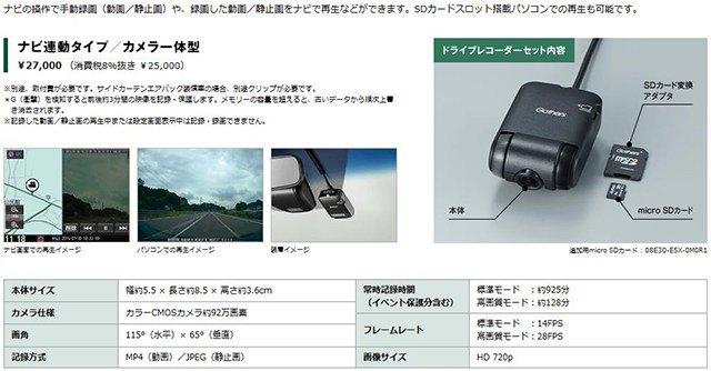 http://www.h-cars.co.jp/showroom/topics/images/151011_option02.jpg